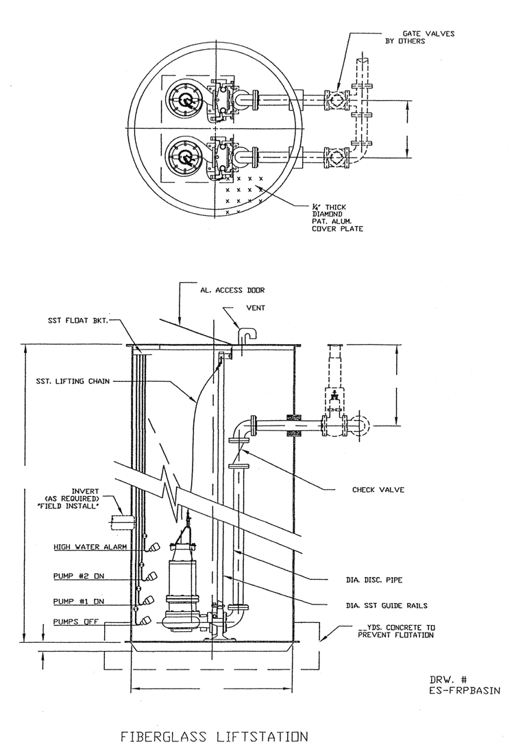 Diagrams Of Pump Stations Best Secret Wiring Diagram Effluent Septic Grinder System How Does A Sump Work Sewer Station