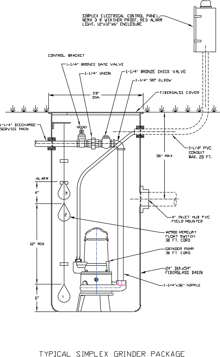 grinder pump sewage lift stations from triple d pump rh tripledpump com Septic Tank Pump Wiring Diagram Sewage Lift Station Diagram
